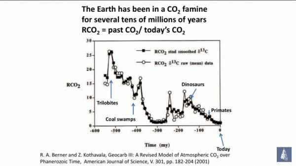 Сцреенсхот_2021-03-11 Како размишљати о климатским променама Виллиам Хаппер Тхе Трутхсееер (2) .пнг