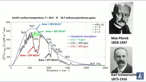 Сцреенсхот_2021-03-11 Како размишљати о климатским променама Виллиам Хаппер Тхе Трутхсееер (1) .пнг