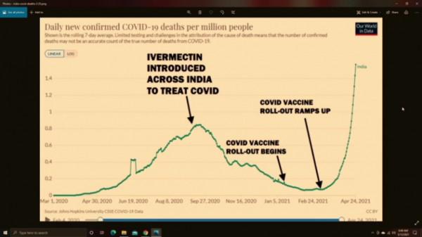 انفجرت وفيات الهند بشكل كبير مع Vaccine.png