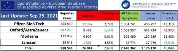 EU Covid-statistieken 092521.jpg